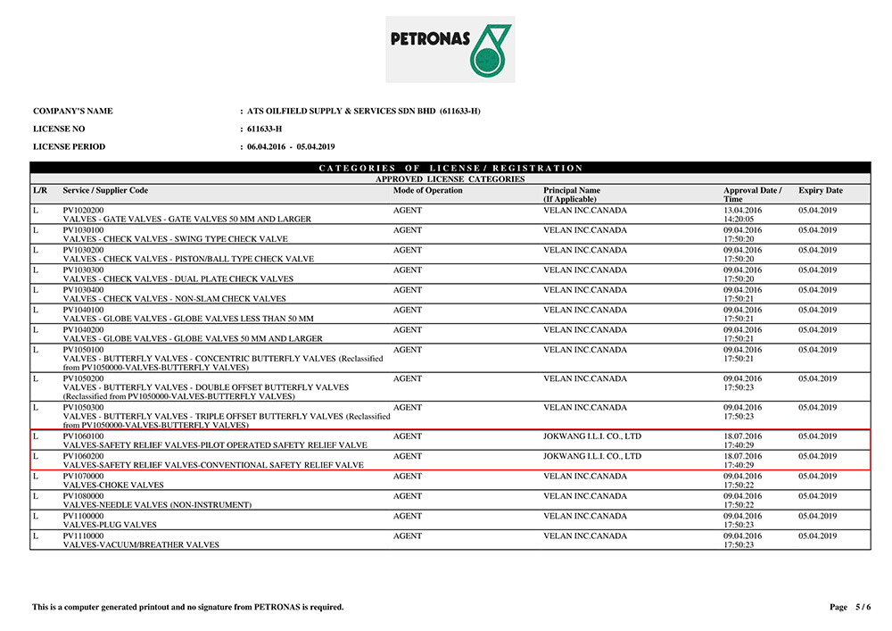 7. PETRONAS_Safety Relief Valve-2.jpg